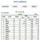 中科农村三资管理软件系统