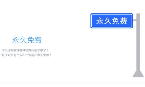 2345好压软件官方下载永久免费,拒绝广告界面截图