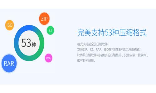 2345好压软件官方下载完美支持53种压缩格式界面截图